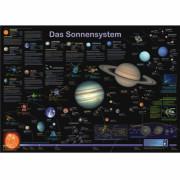 Planet Poster Editions Päikesesüsteemi plakat